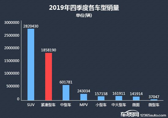 2019进口车销量排行_2019年进口SUV销量排行榜进口SUV销量销量排名情况一