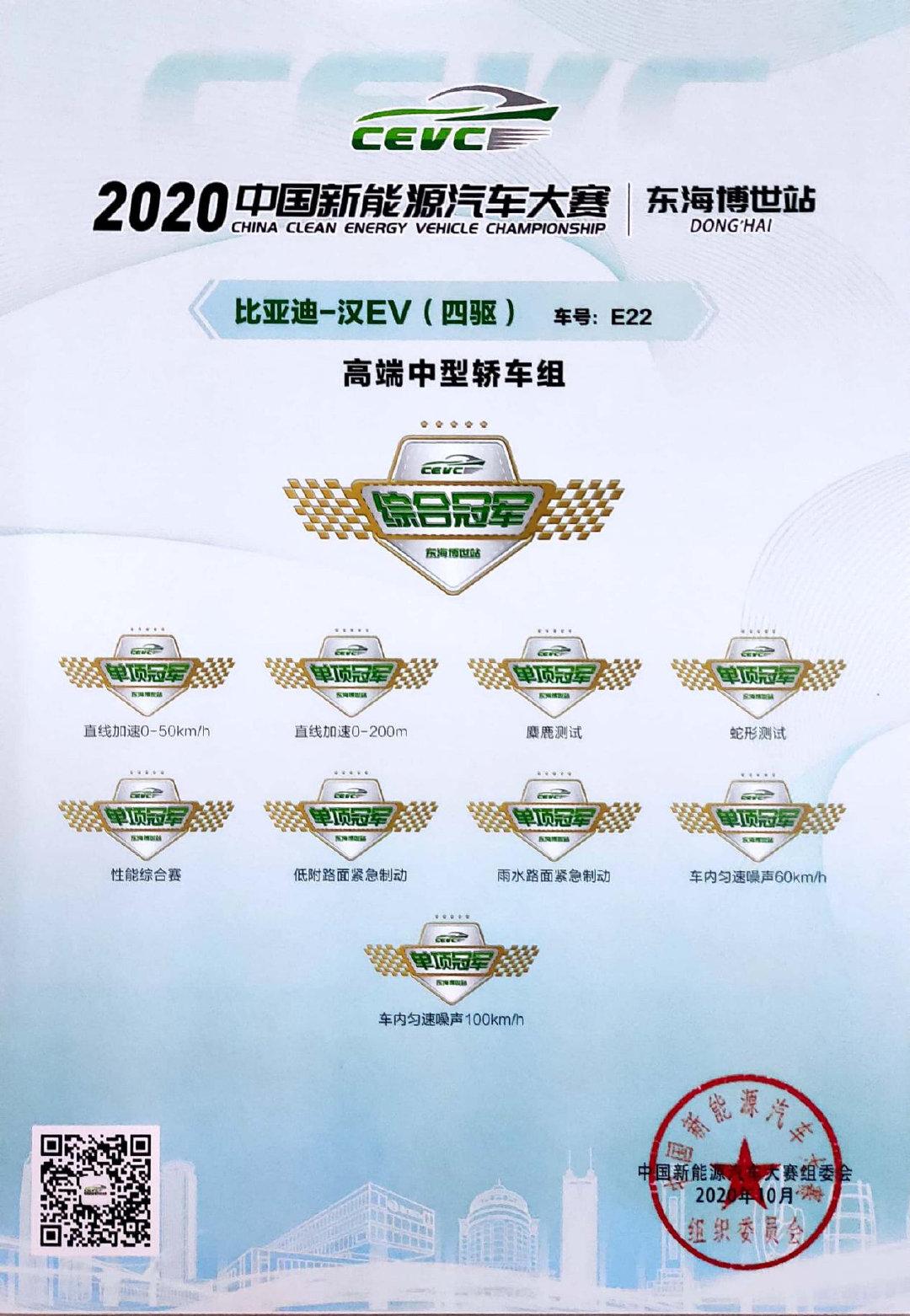 "2020CEVC环珠三角站前瞻|强""汉""出击,剑指夺冠"