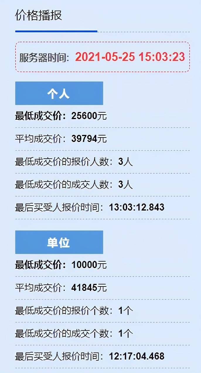 个人最低成交价25600元,浙A车牌竞价连续第二个月下降